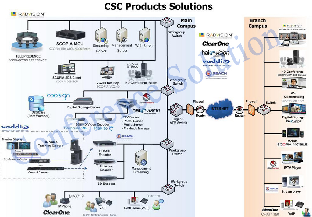 solution to allied office product Allied office products case solution case solution, allied office products case solution this case is about business success study for business forms division of allied office products february 9, 2007 propo.